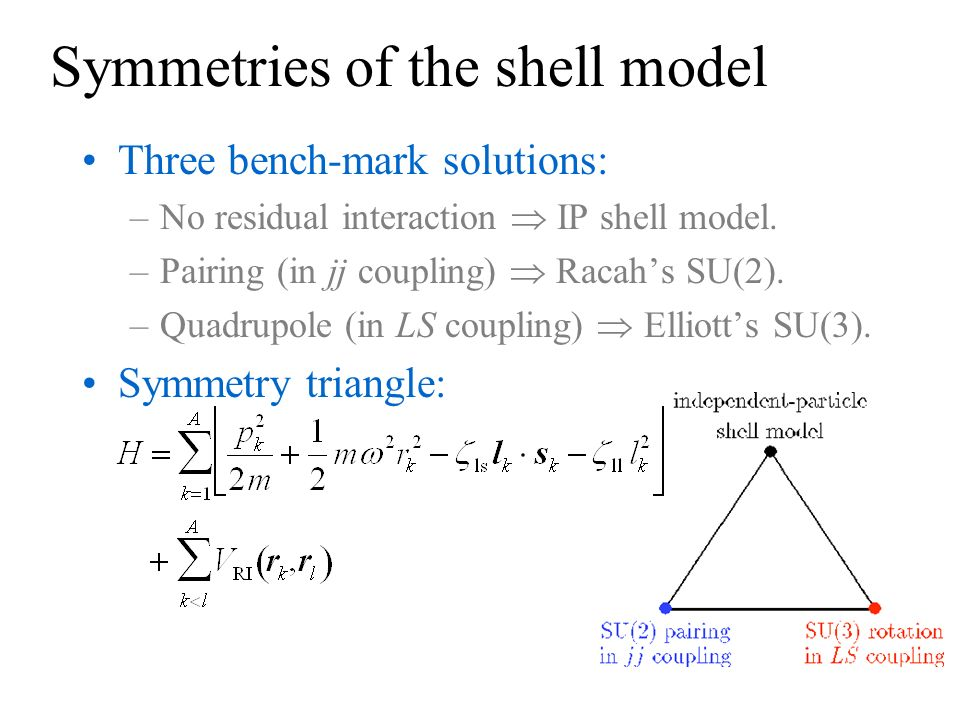 Symmetries of the shell model