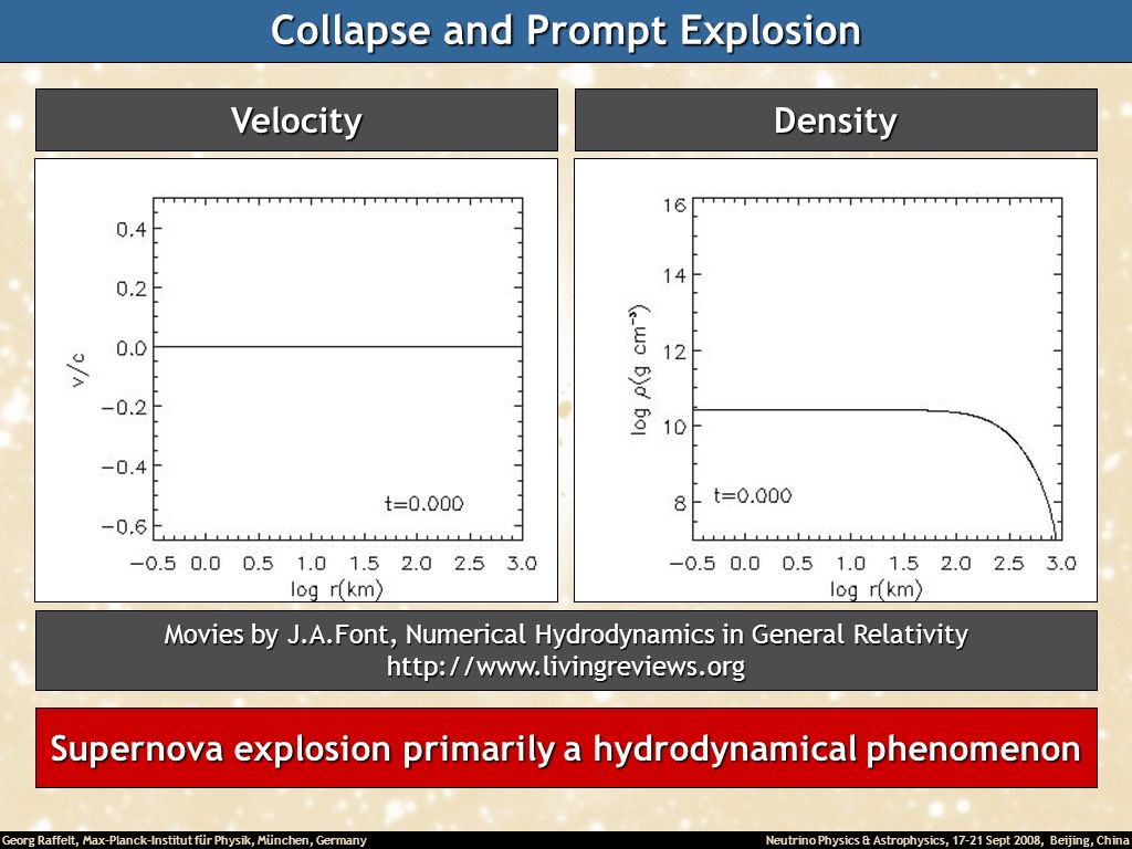 Collapse and Prompt Explosion