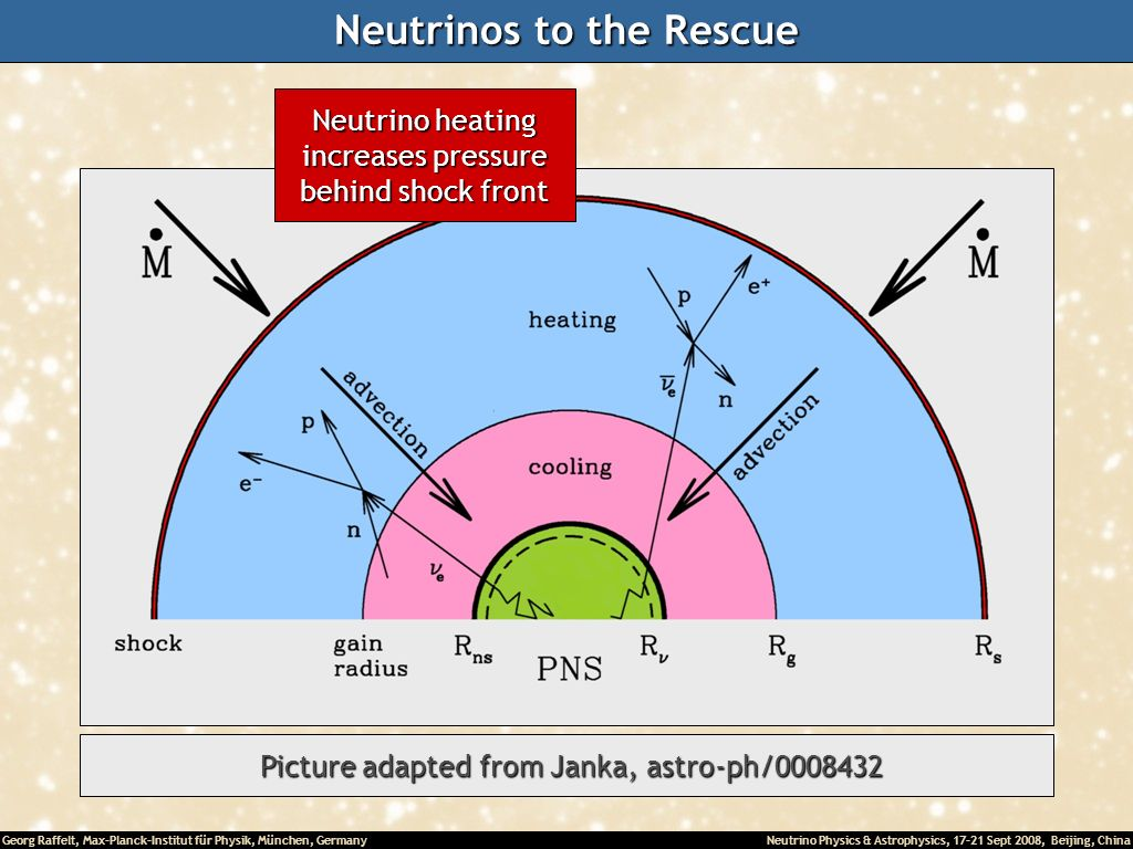 Neutrinos to the Rescue