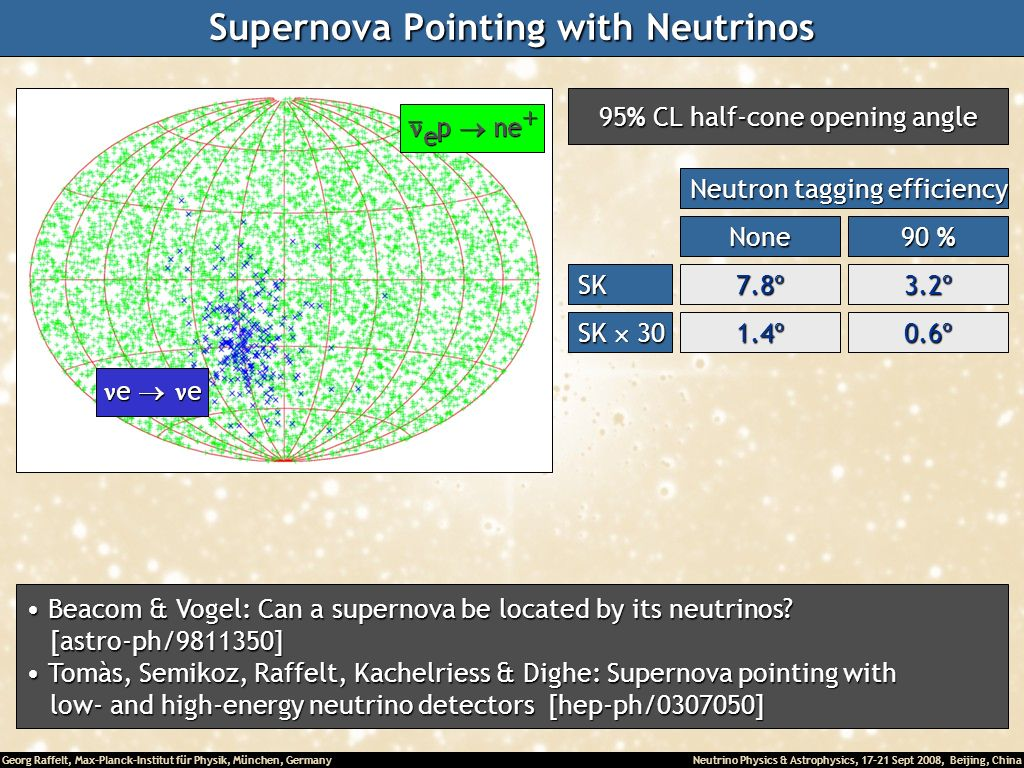 Supernova Pointing with Neutrinos