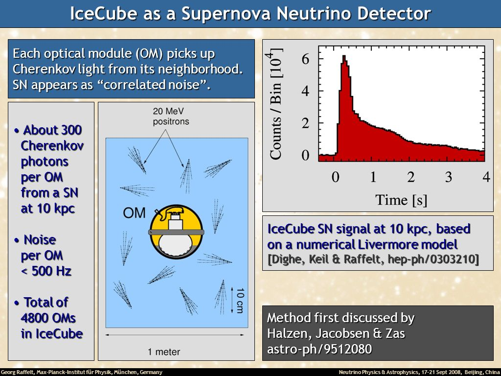 IceCube as a Supernova Neutrino Detector