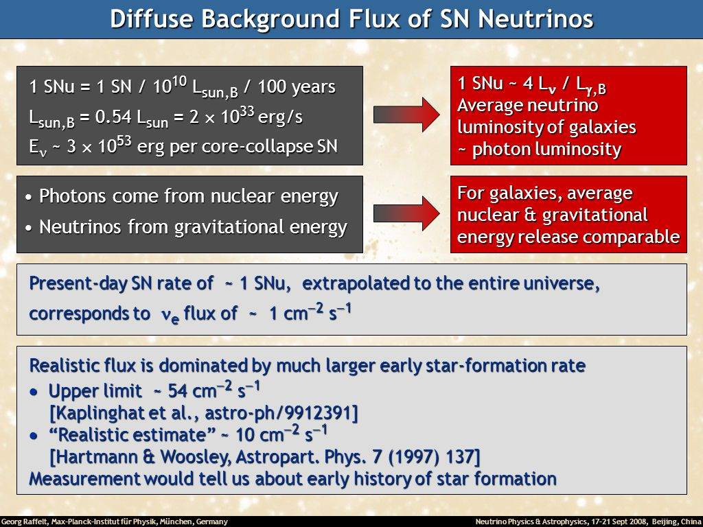 Diffuse Background Flux of SN Neutrinos
