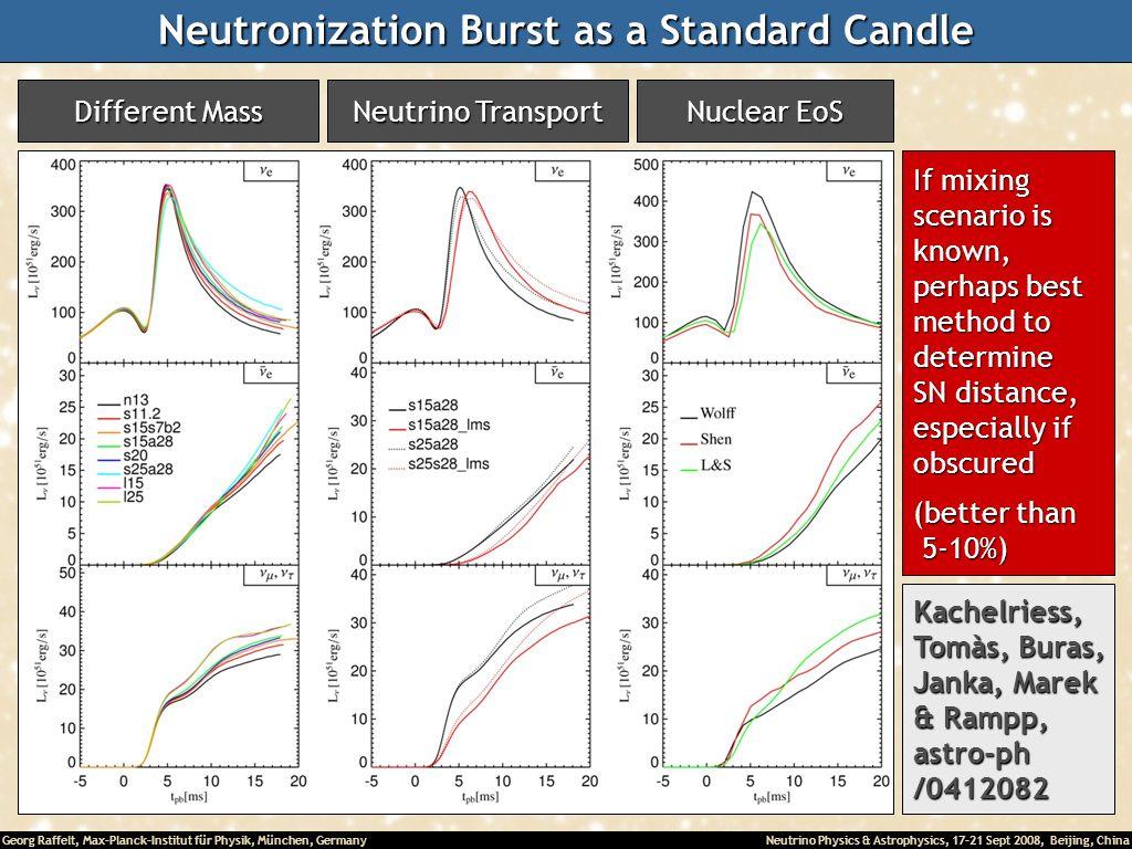 Neutronization Burst as a Standard Candle