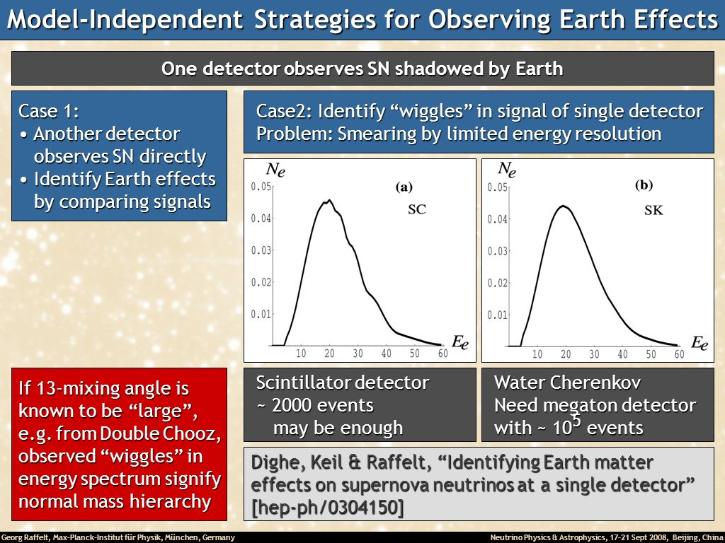 Model-Independent Strategies for Observing Earth Effects