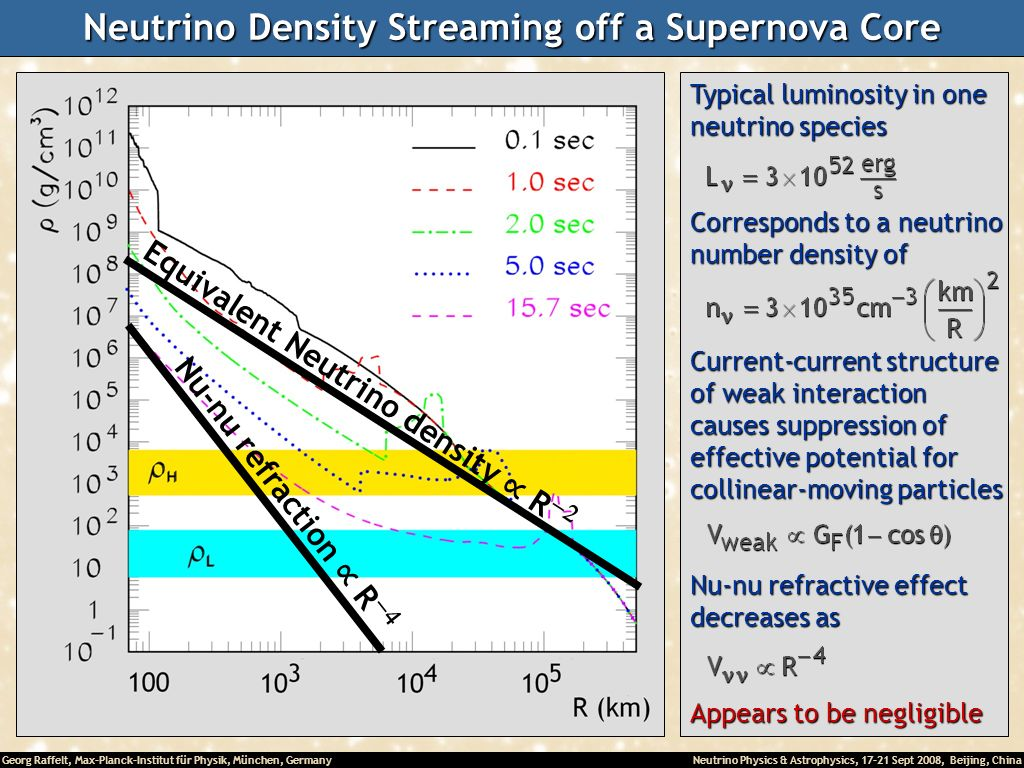 Neutrino Density Streaming off a Supernova Core