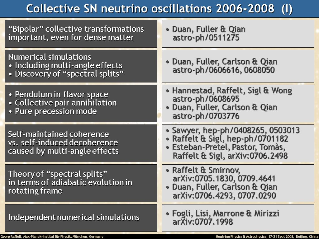 Collective SN neutrino oscillations 2006-2008 (I)