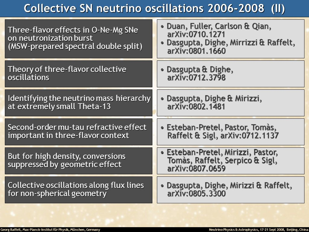 Collective SN neutrino oscillations 2006-2008 (II)