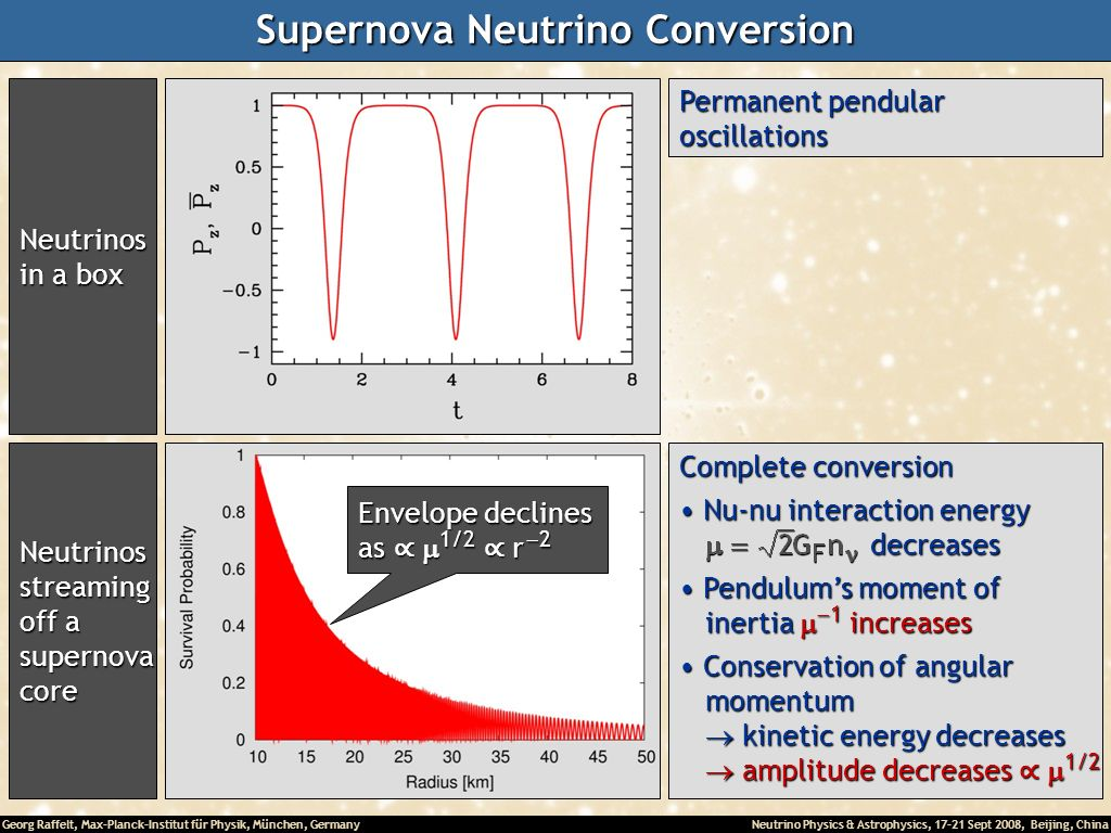 Supernova Neutrino Conversion