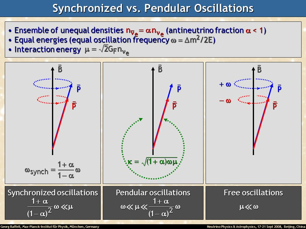 Synchronized vs. Pendular Oscillations