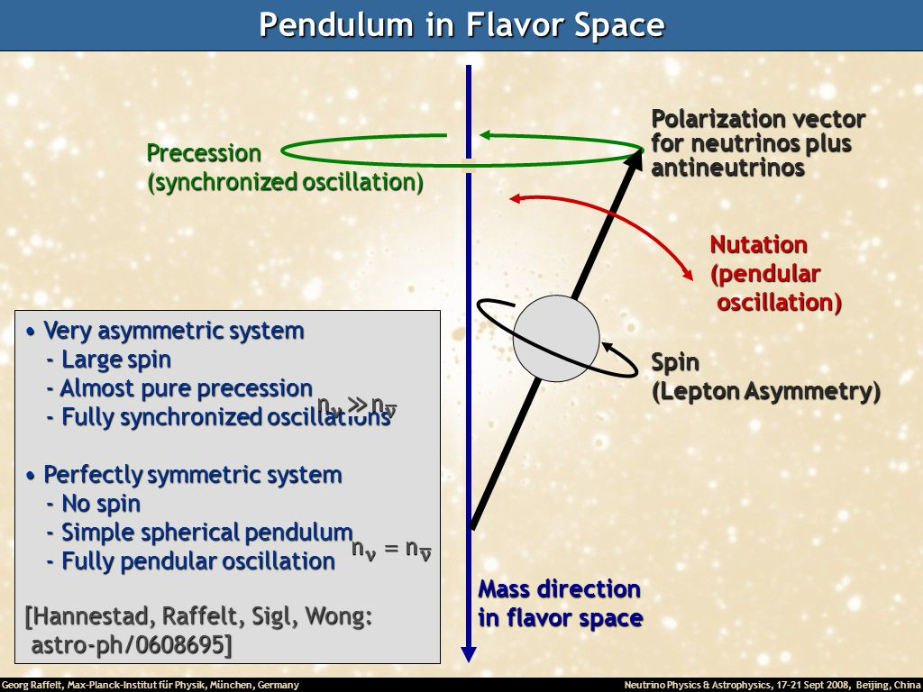 Pendulum in Flavor Space