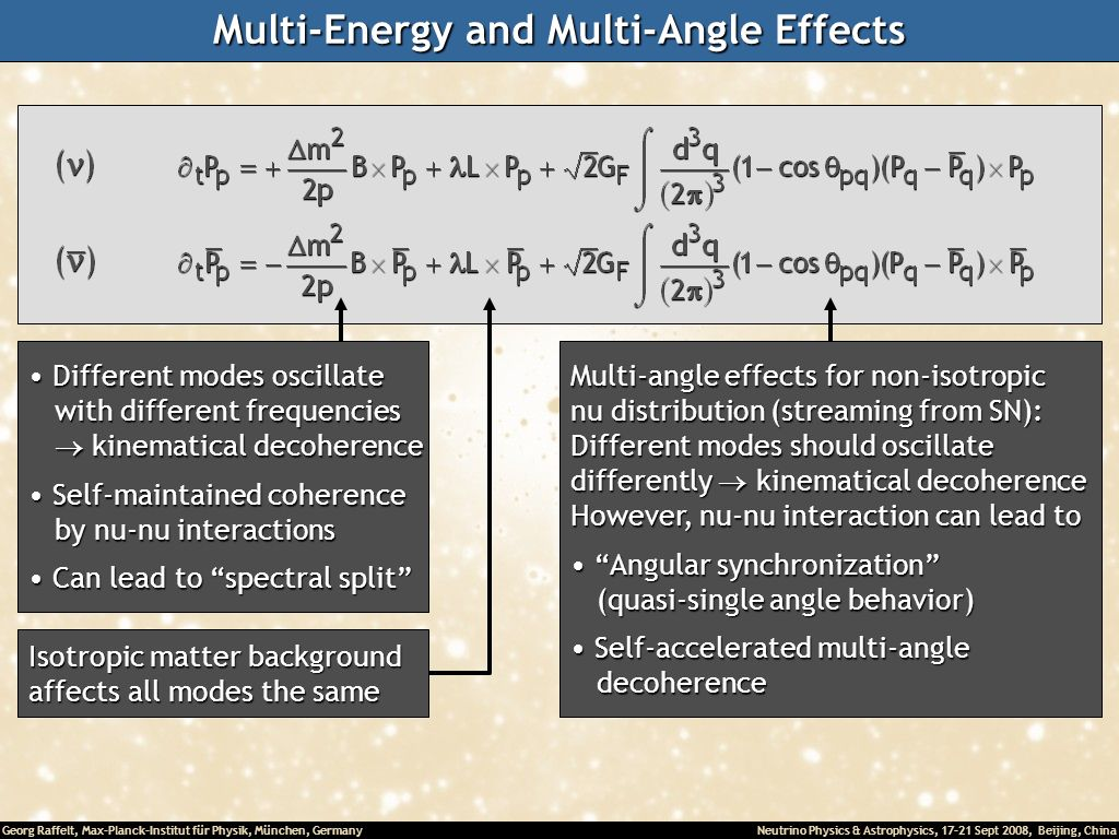Multi-Energy and Multi-Angle Effects