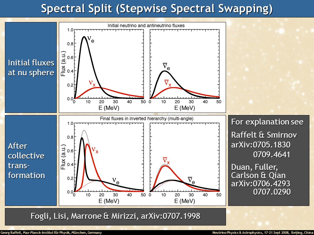 Spectral Split (Stepwise Spectral Swapping)