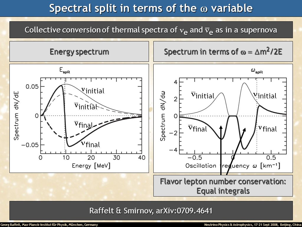 Spectral split in terms of the w variable
