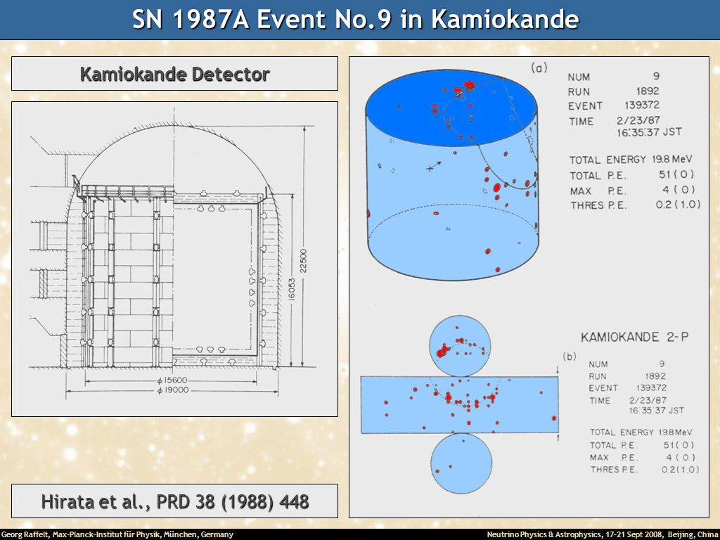 SN 1987A Event No.9 in Kamiokande