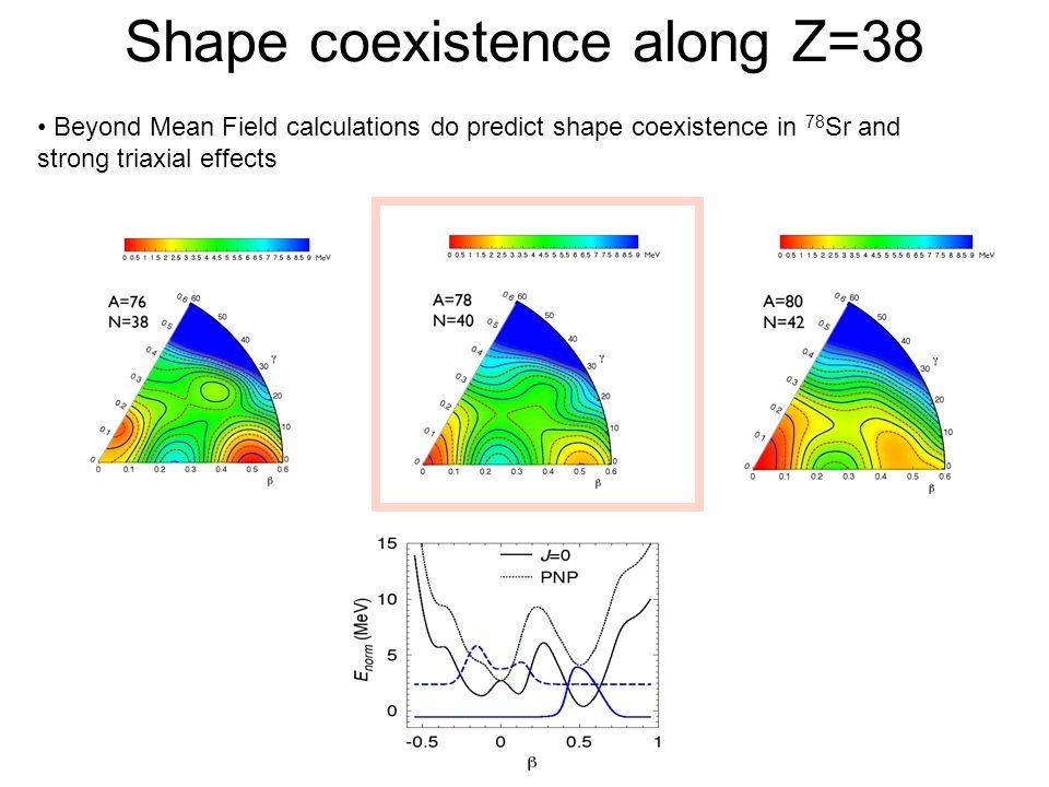 Shape coexistence along Z=38