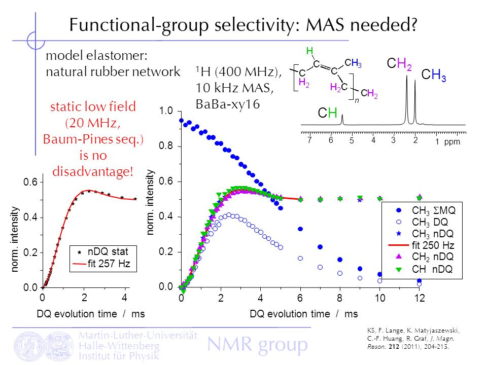 Functional-group selectivity: MAS needed