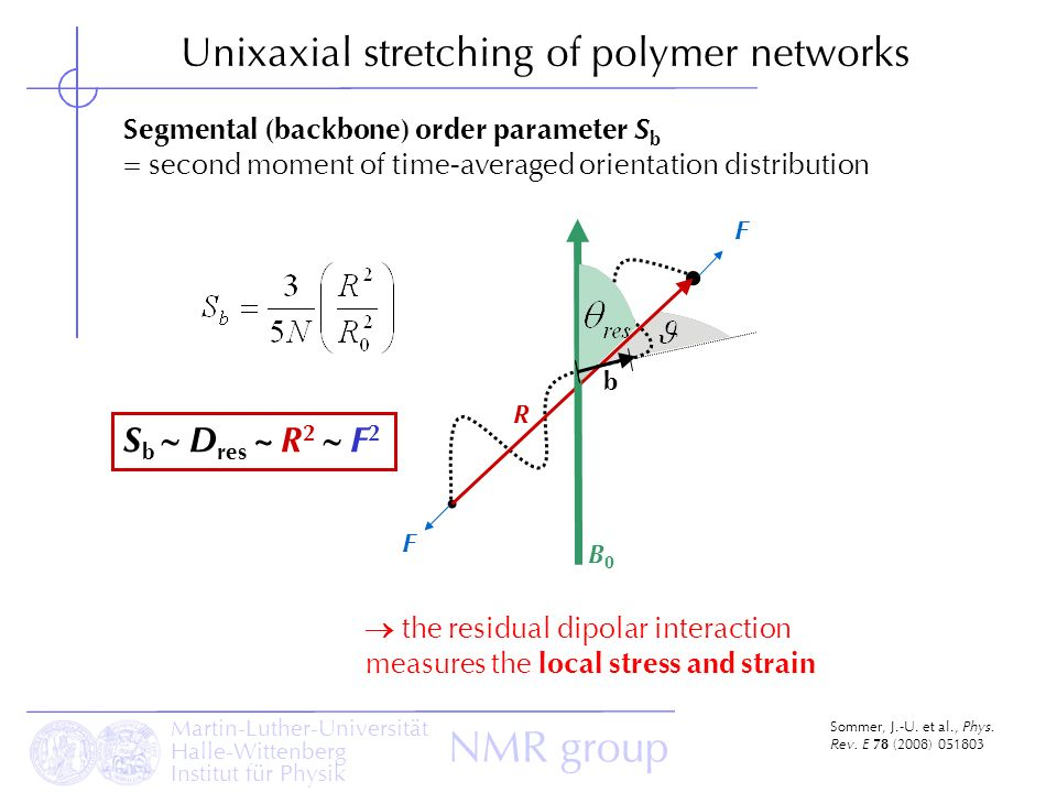 Unixaxial stretching of polymer networks