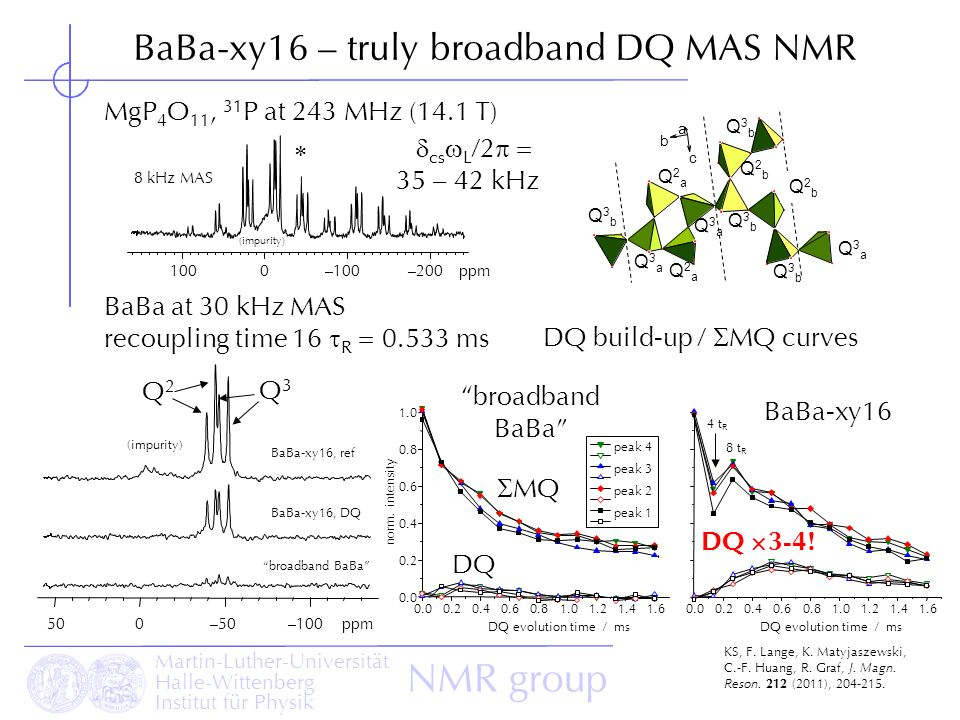 BaBa-xy16 – truly broadband DQ MAS NMR