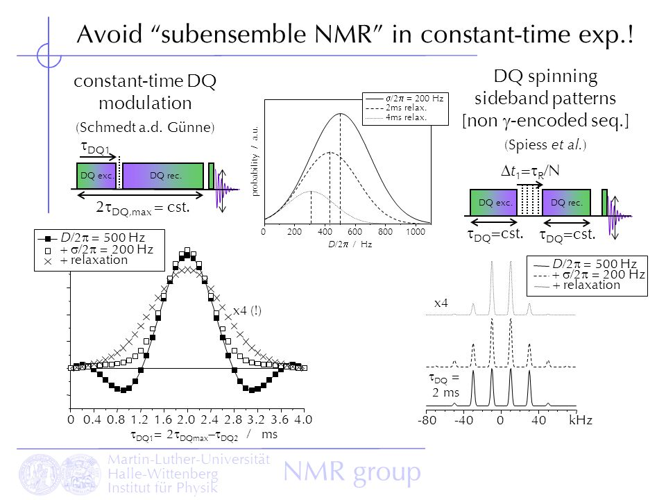 Avoid subensemble NMR in constant-time exp.!