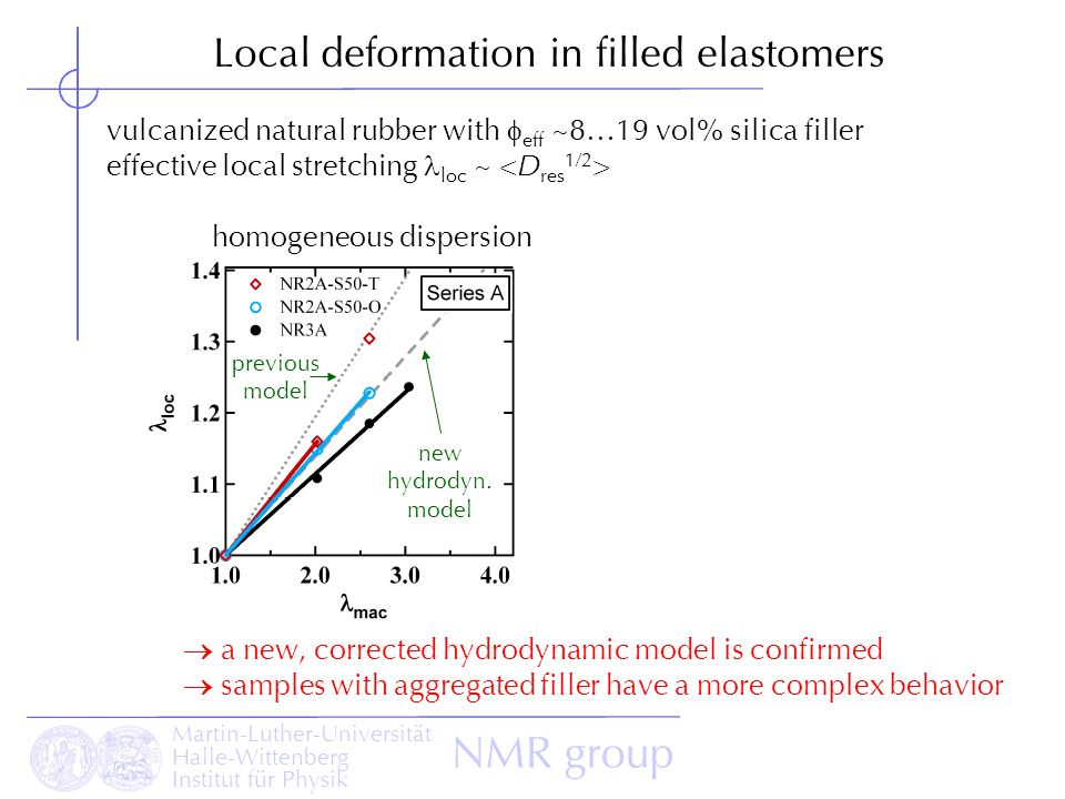 Local deformation in filled elastomers