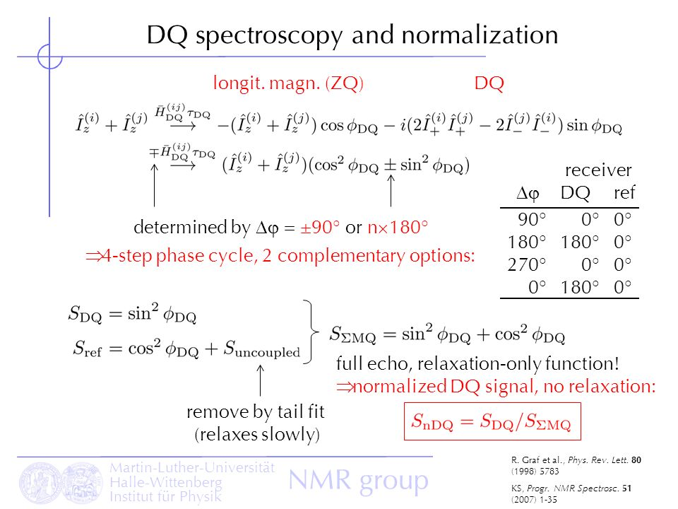 DQ spectroscopy and normalization