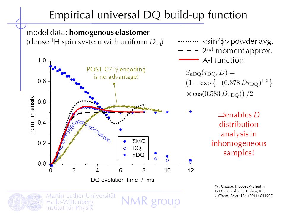 Empirical universal DQ build-up function