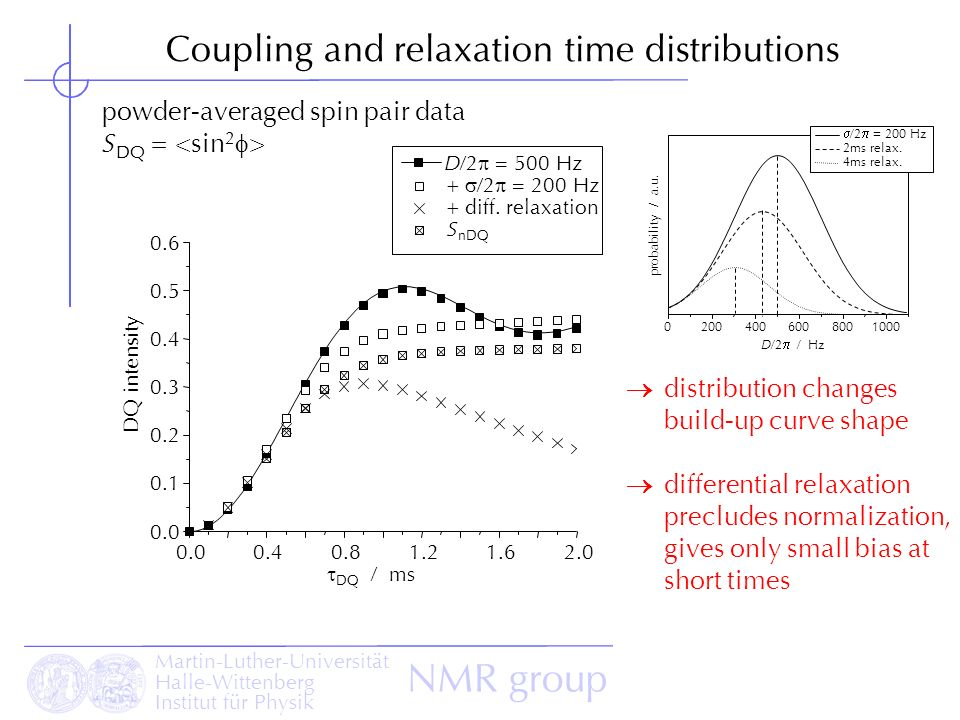 Coupling and relaxation time distributions