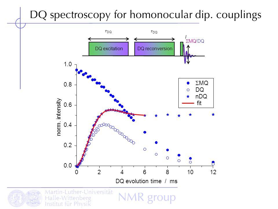 DQ spectroscopy for homonocular dip. couplings