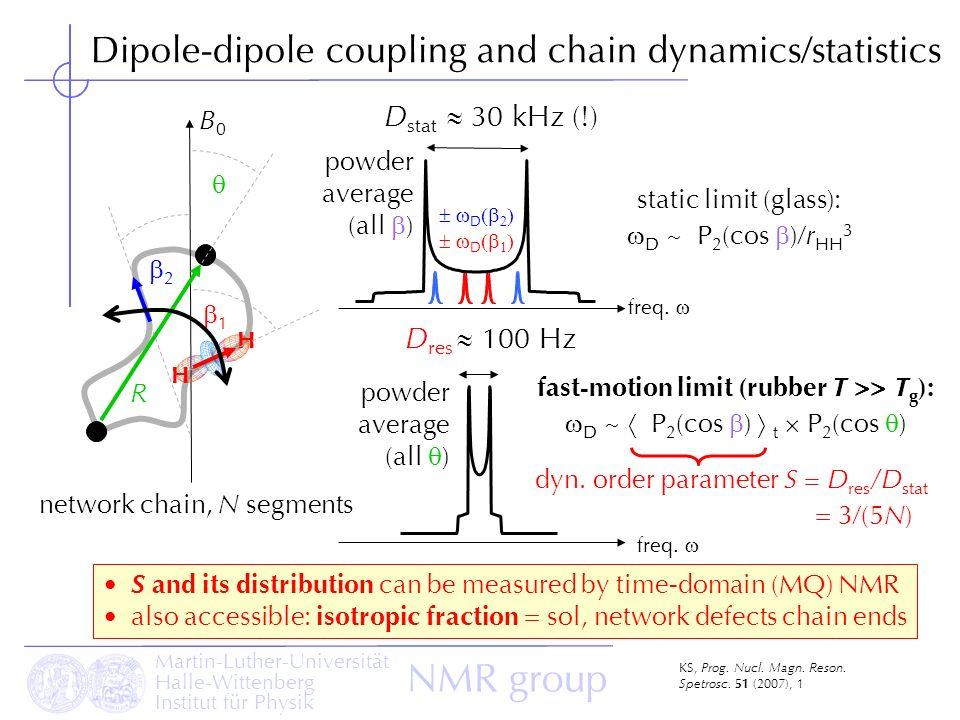 fast-motion limit (rubber T >> Tg):