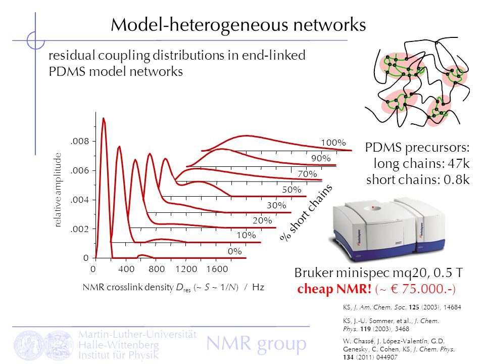 Model-heterogeneous networks