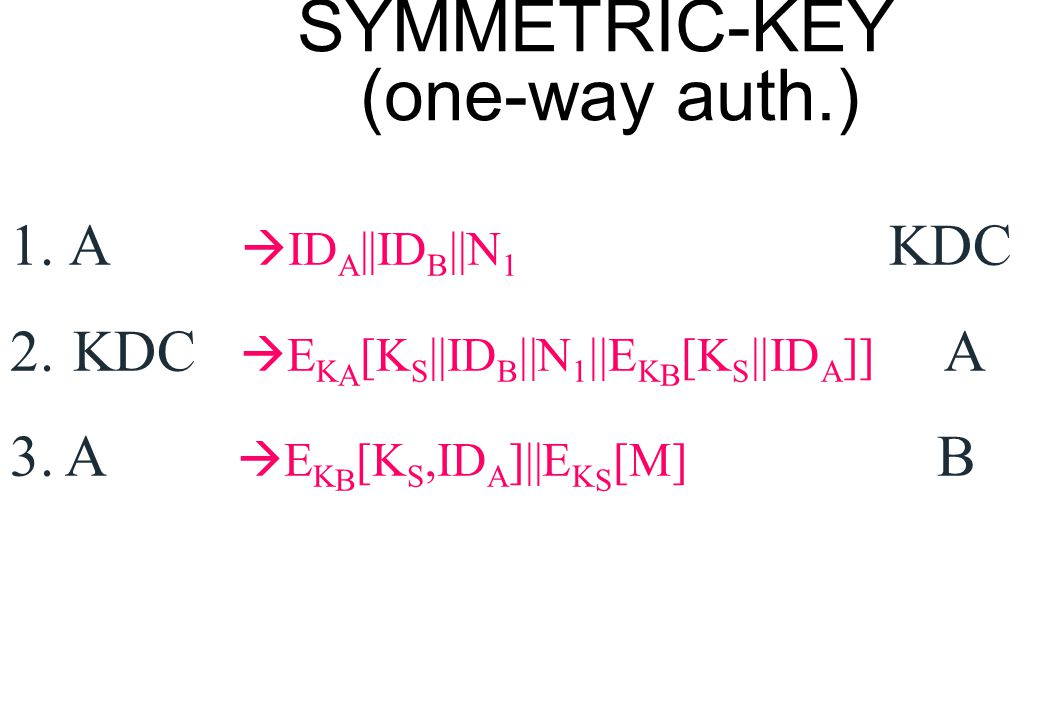 SYMMETRIC-KEY (one-way auth.)