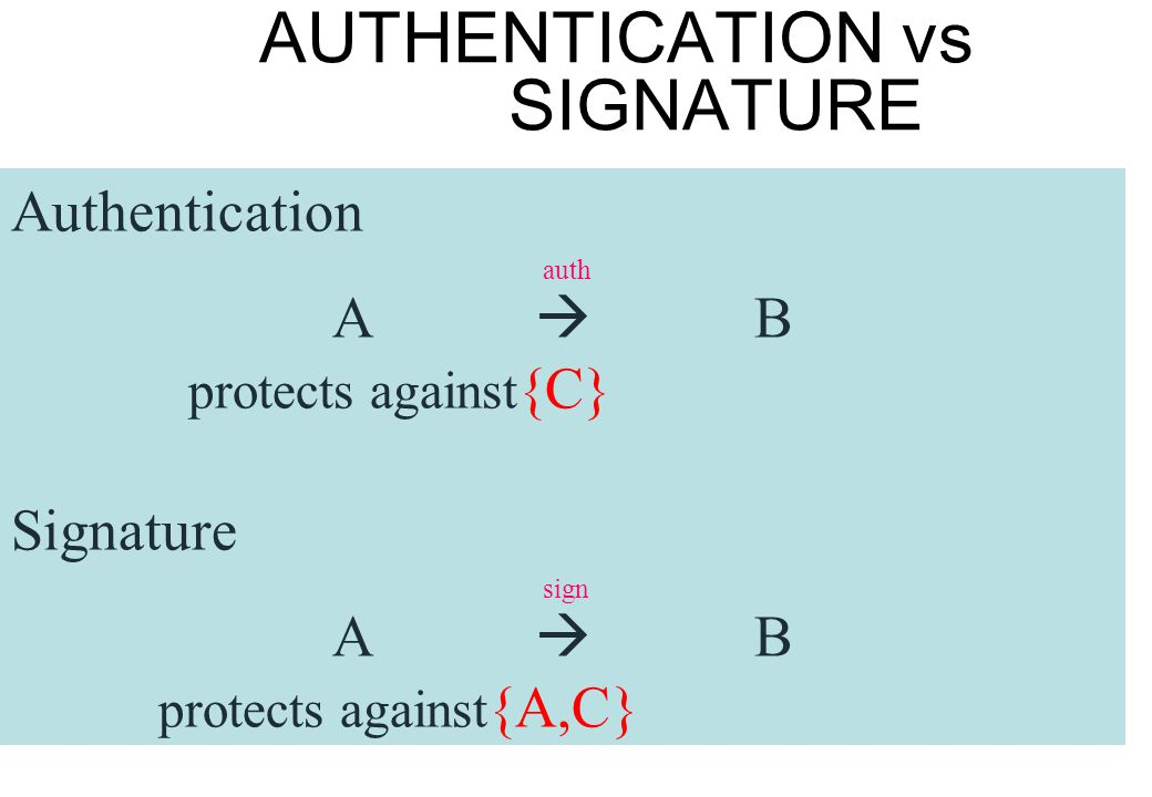 AUTHENTICATION vs SIGNATURE