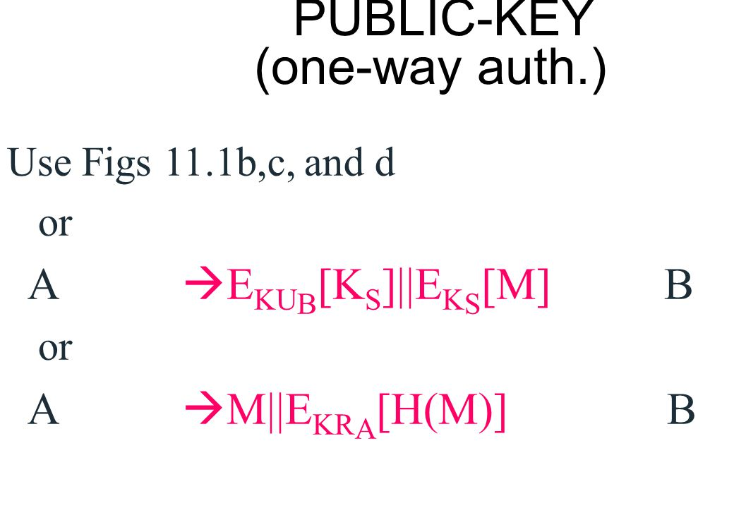 PUBLIC-KEY (one-way auth.)