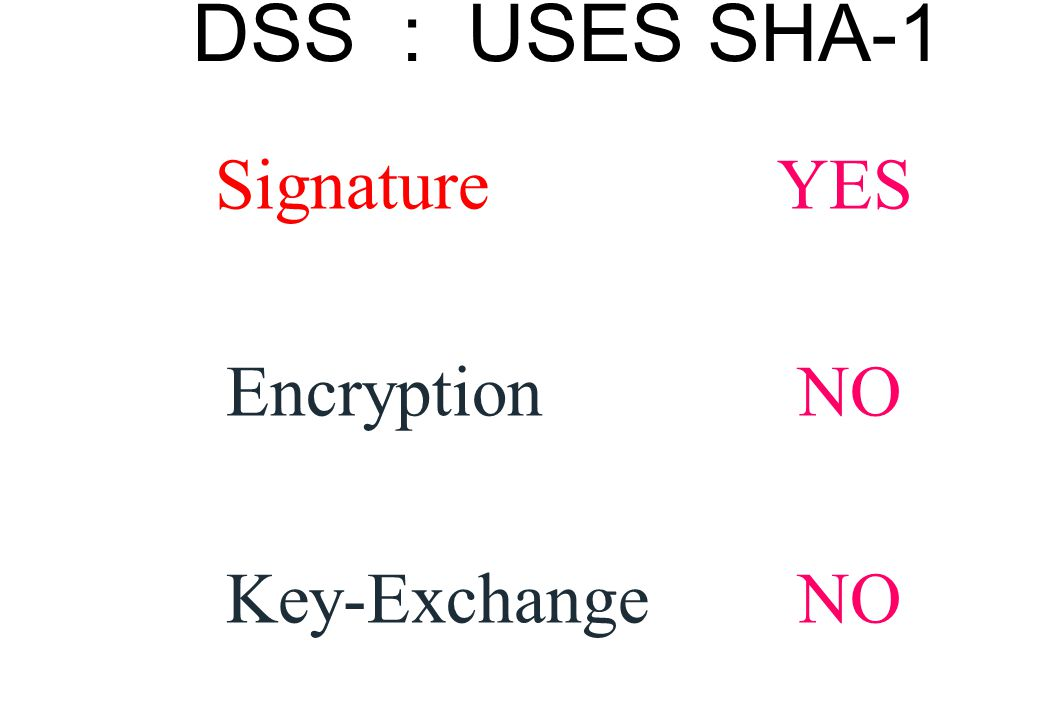 DSS : USES SHA-1 Signature YES Encryption NO Key-Exchange NO