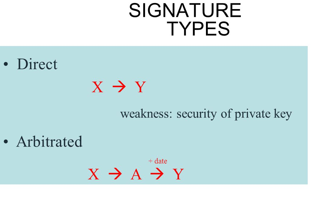 SIGNATURE TYPES Direct X  Y weakness: security of private key
