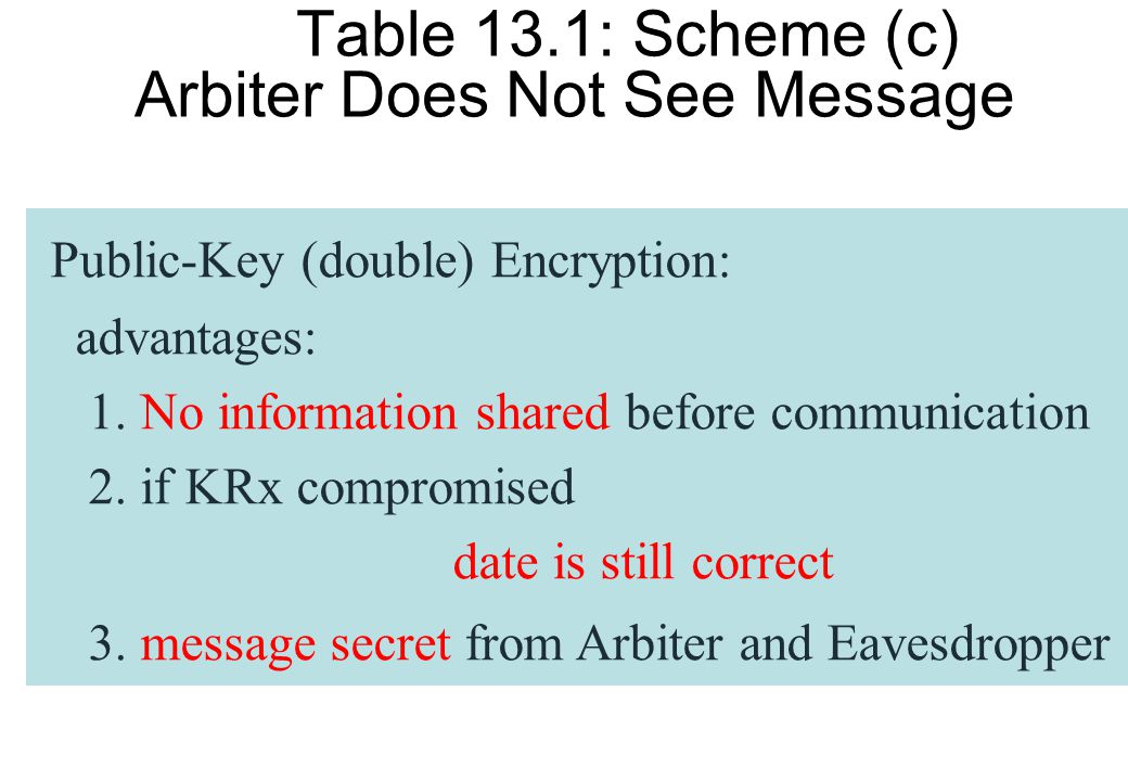 Table 13.1: Scheme (c) Arbiter Does Not See Message