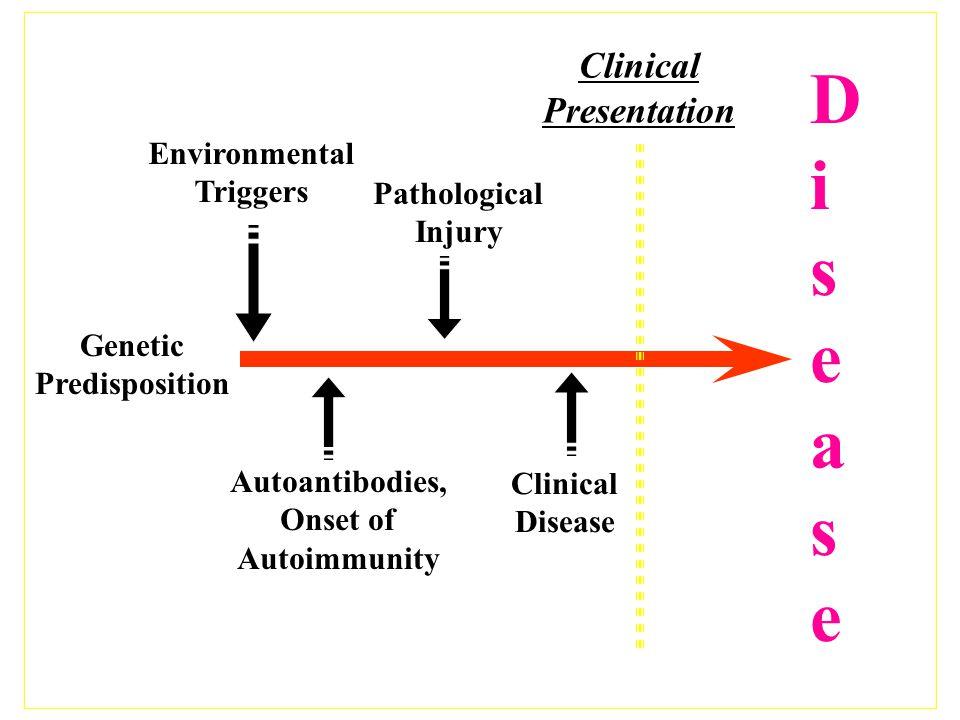 Di sease Clinical Presentation Environmental Triggers