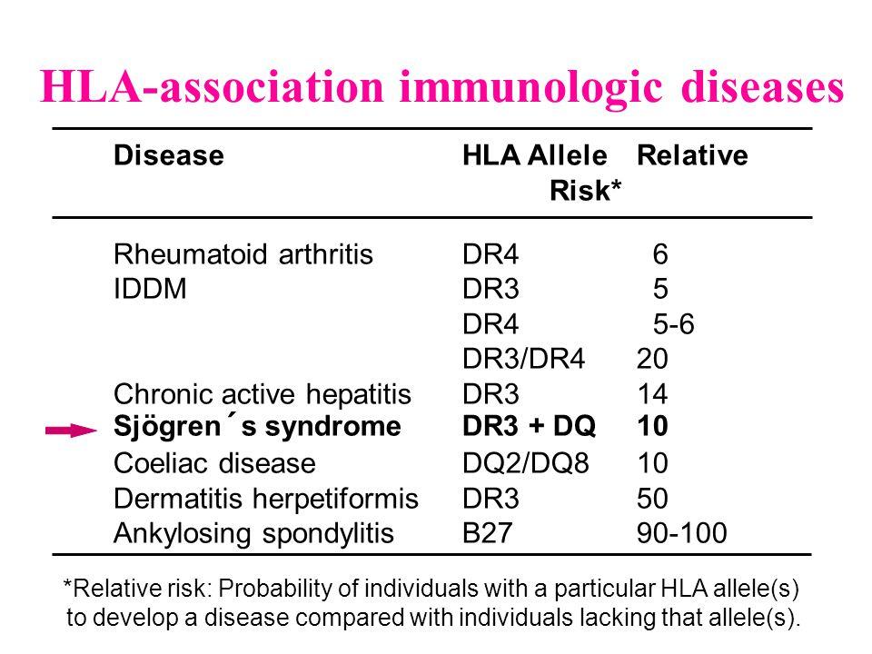 HLA-association immunologic diseases