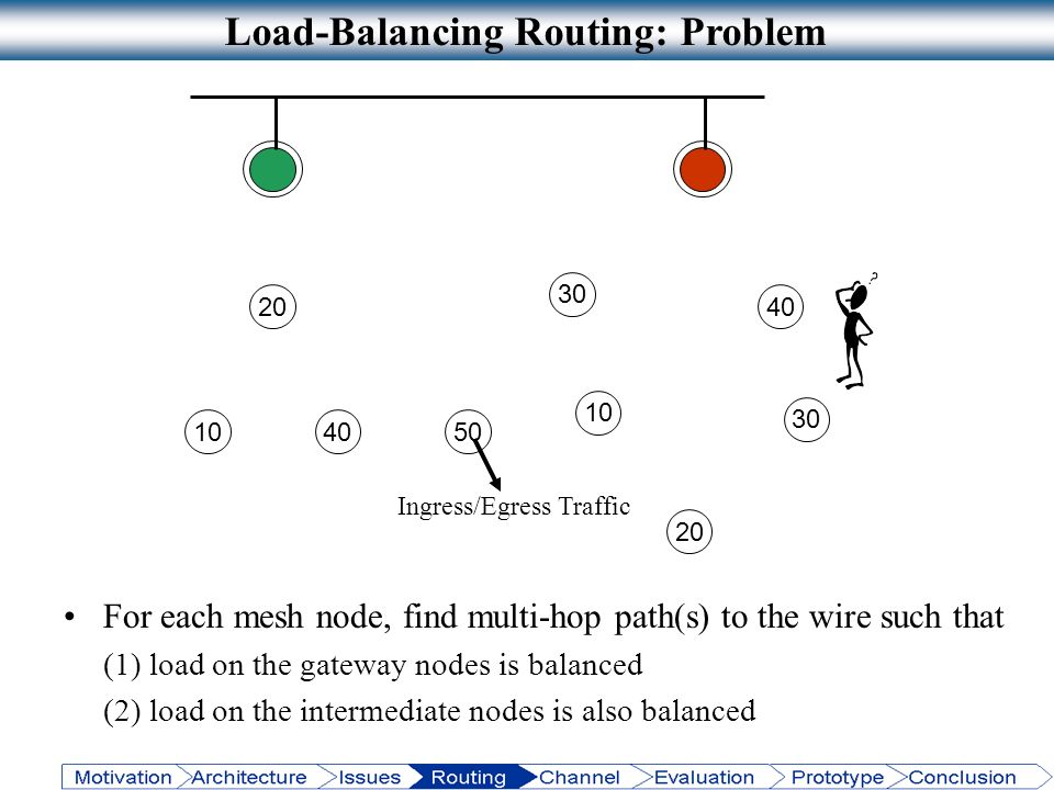 Load-Balancing Routing: Problem