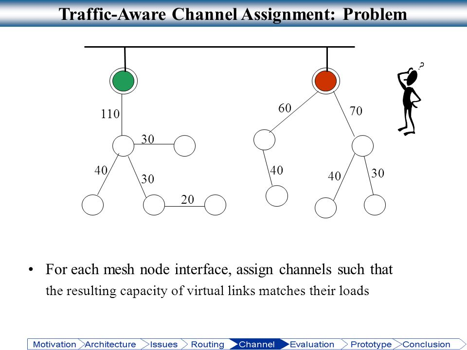 Traffic-Aware Channel Assignment: Problem
