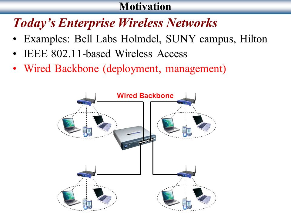 Today's Enterprise Wireless Networks