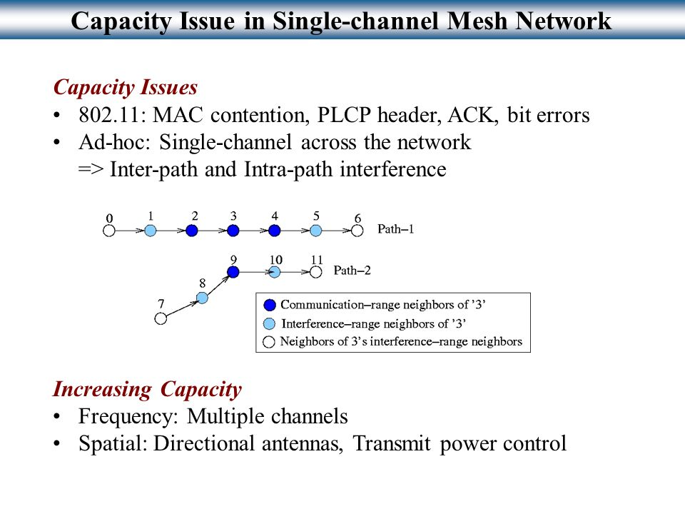 Capacity Issue in Single-channel Mesh Network