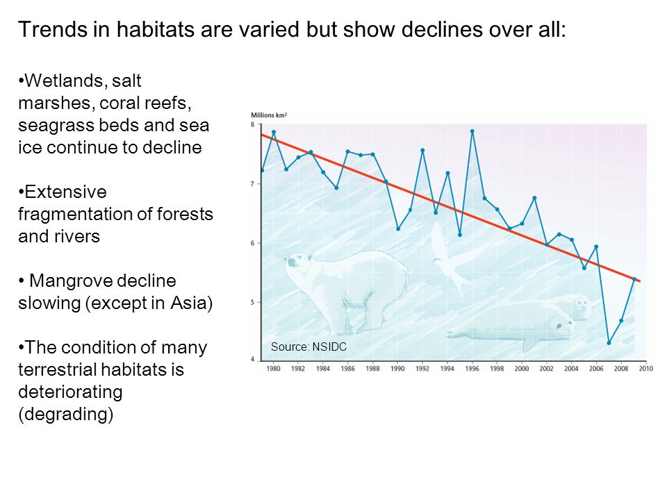 Trends in habitats are varied but show declines over all: