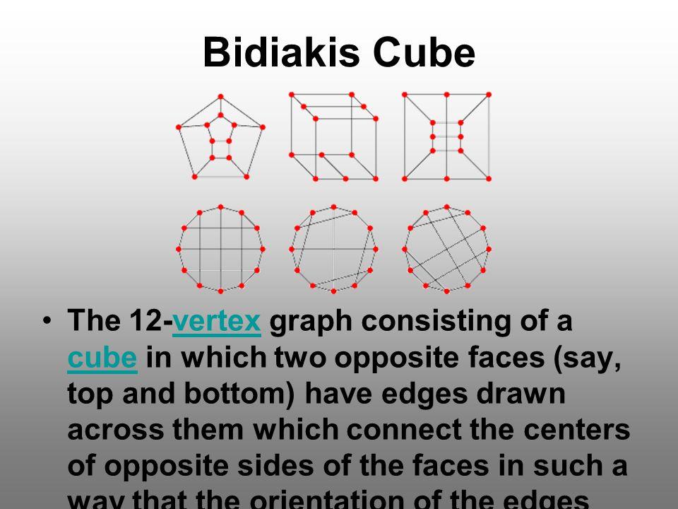 Bidiakis Cube