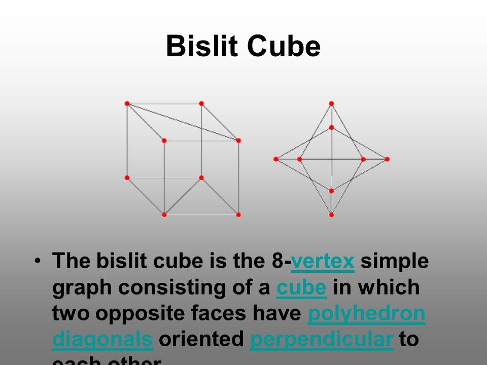 Bislit Cube
