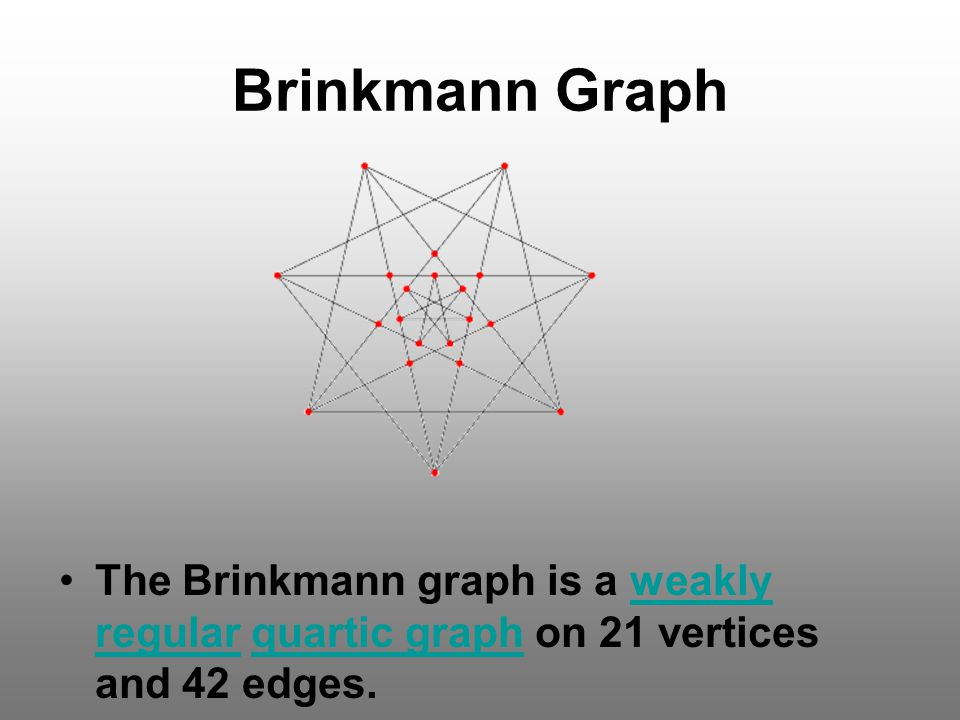 Brinkmann Graph The Brinkmann graph is a weakly regular quartic graph on 21 vertices and 42 edges.