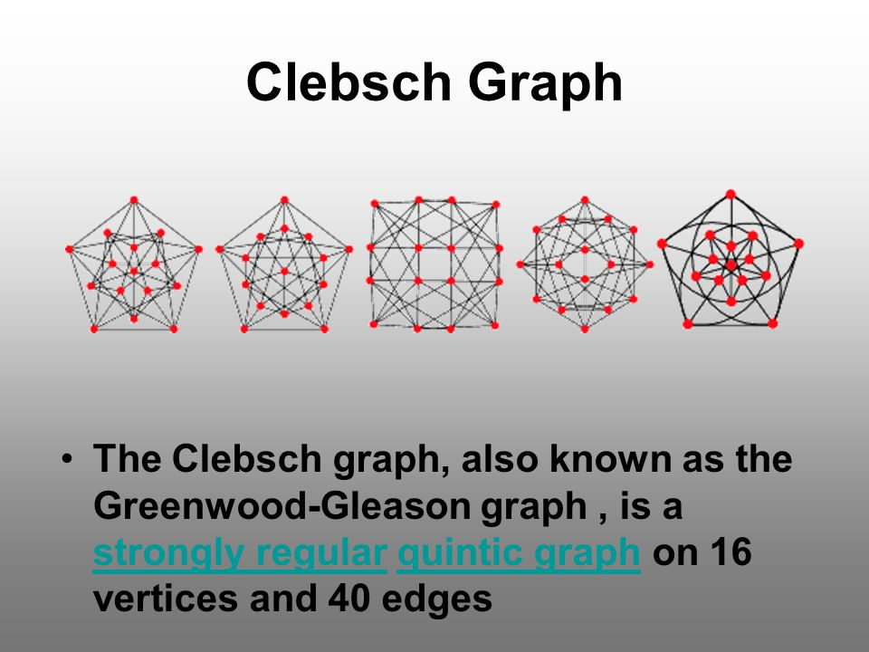 Clebsch Graph The Clebsch graph, also known as the Greenwood-Gleason graph , is a strongly regular quintic graph on 16 vertices and 40 edges.