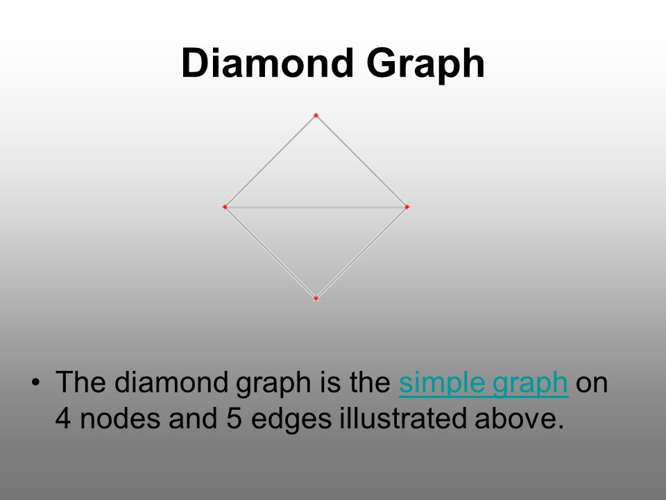 Diamond Graph The diamond graph is the simple graph on 4 nodes and 5 edges illustrated above.