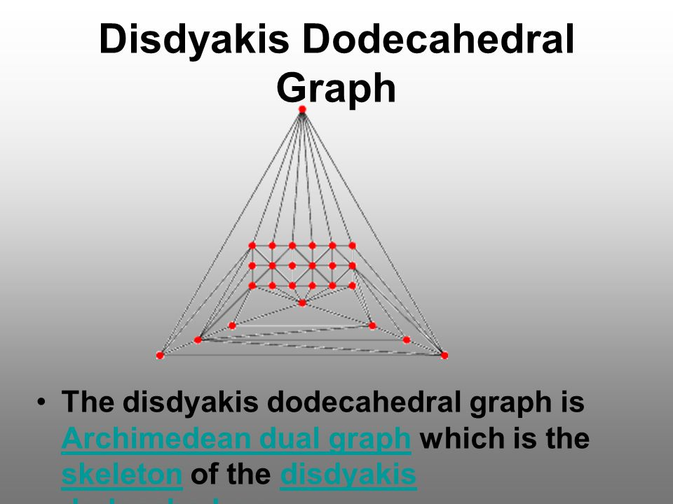 Disdyakis Dodecahedral Graph
