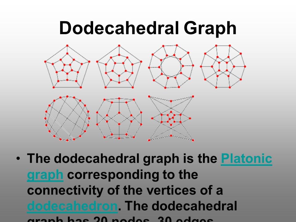 Dodecahedral Graph